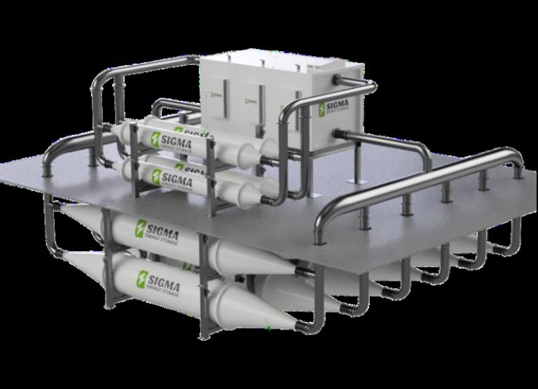 HT-CAES Hybrid Thermal - Compressed Air Energy Storage
